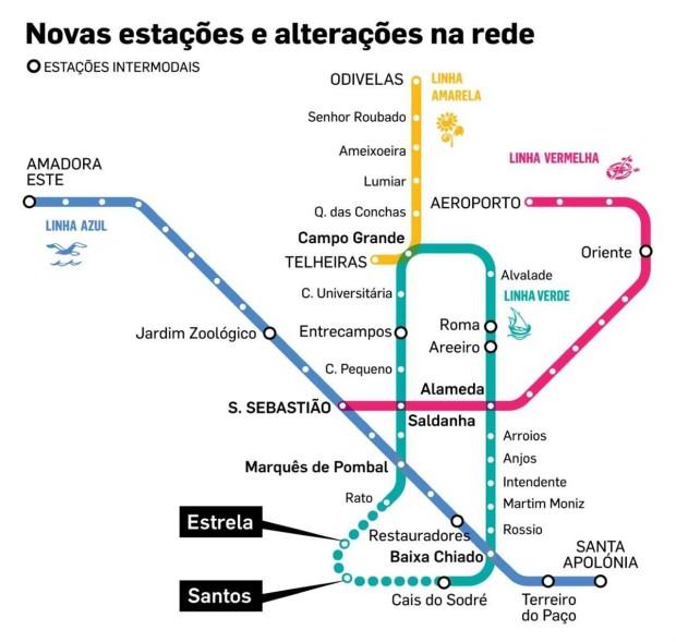 Expansão Metro